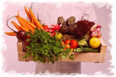 Овощные растения классификация